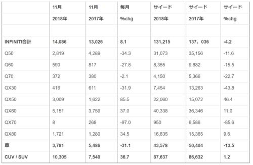 11%e6%9c%88%e3%81%ae%e5%a3%b2%e3%82%8a%e4%b8%8a%e3%81%92